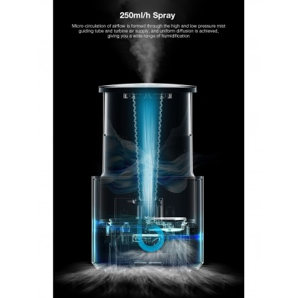 Deerma F235 Air Humidifier 3L - Foldable Humidifier with Timer, Mist & Humidity Adjustable